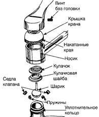 устройство смесителя для ванны