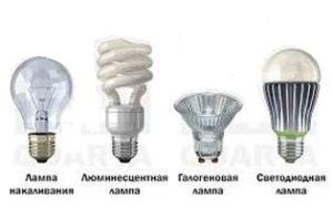 какие бывают типы ламп