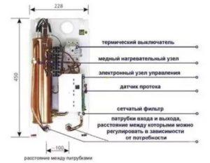 проточный электрический бойлер