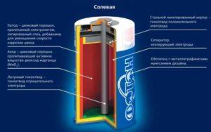 соленые батарейки или алкалиновые