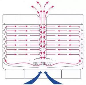 принцип действия электросушилки