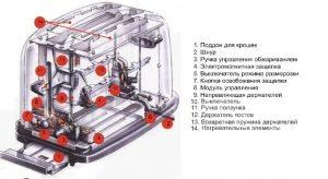 устройство тостера