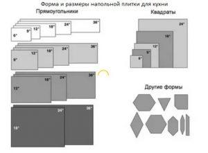 размеры напольной плитки