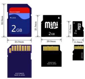 размеры карт памяти